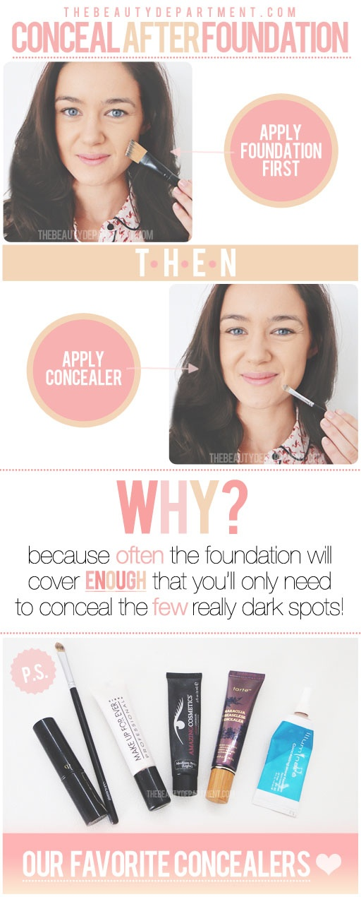 when to apply concealer